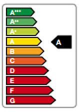 Etichetta Energetica per AGUADENS A CONDENSAZIONE 16 litri